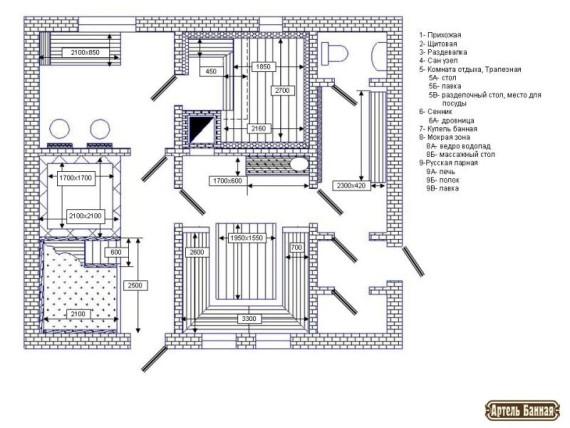 Архитектурно планировочное решение