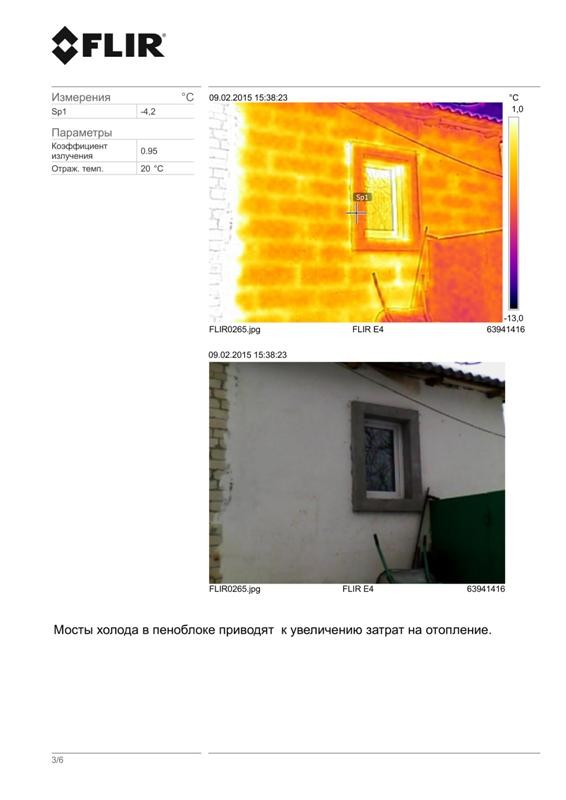 Тепло потери через дефекты не утепленных стен , потери тепла через стены, как рассчитать потери тепла, проверить утечку тепла окон